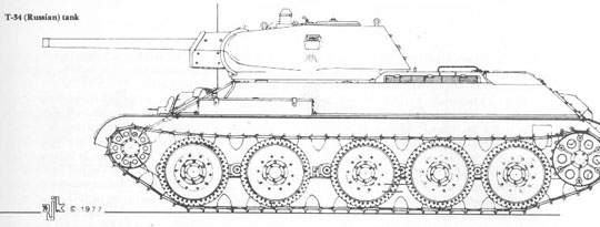 T-34 Russo
