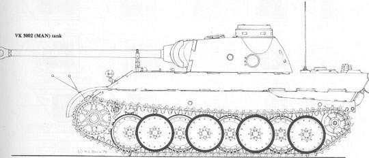 VK3200 MAN